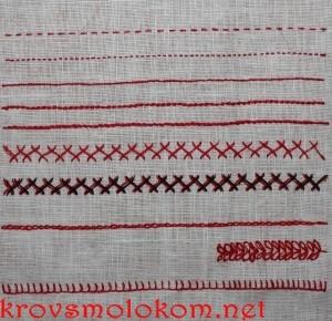Символы  украинской вышивки